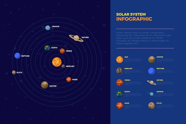 Planètes infographiques du système solaire