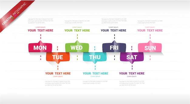 Planificateur hebdomadaire, entreprise chronologique pour la semaine.