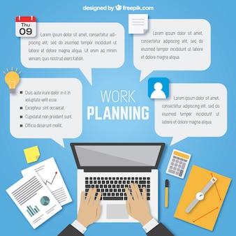 La planification du travail