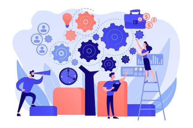 Planification des opérations commerciales. intégration de la technologie logicielle