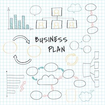 Planifier une nouvelle entreprise
