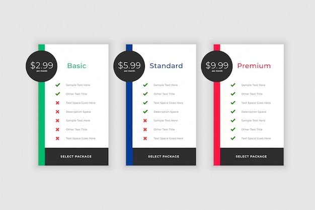 Plans et modèle de comparaison de prix pour les sites web et les applications