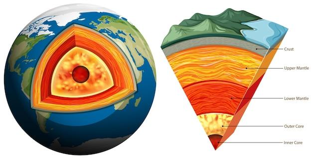 Plaques de terre isolées tectoniques