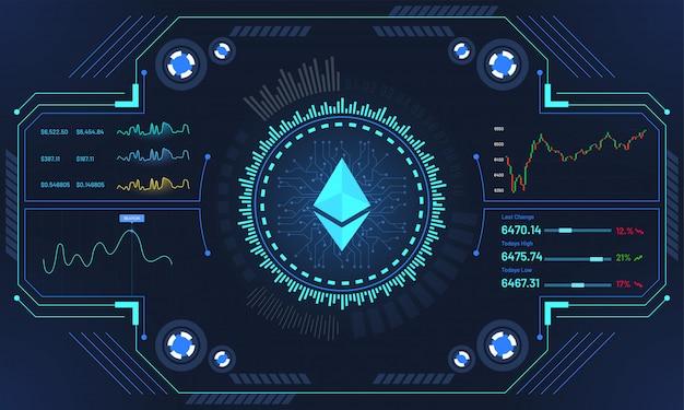 Plate-forme d'échange futuriste de crypto-monnaie.