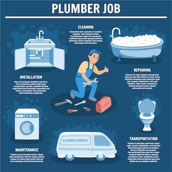Plombier professionnel répare la plomberie avec des outils.