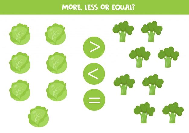 Plus, moins, égal. comparez la quantité de brocoli et de chou.