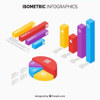 Plusieurs graphiques isométriques