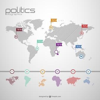 Politique mondiale template gratuit pour des informations graphiques