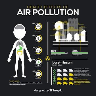 Pollution sur le corps humain infographique