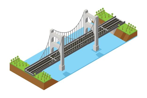 Pont isométrique