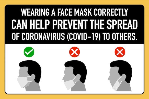 Le port d'un masque est important pour une nouvelle vie normale.