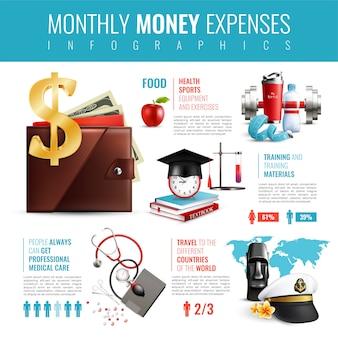 Portefeuille réaliste infographie des dépenses mensuelles