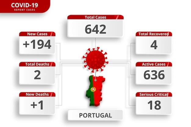 Portugal cas confirmés de coronavirus. modèle infographique modifiable pour la mise à jour quotidienne des nouvelles. statistiques sur le virus corona par pays.