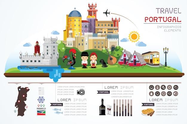 Portugal met des objets