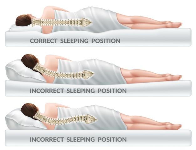Poses de sommeil correctes et incorrectes