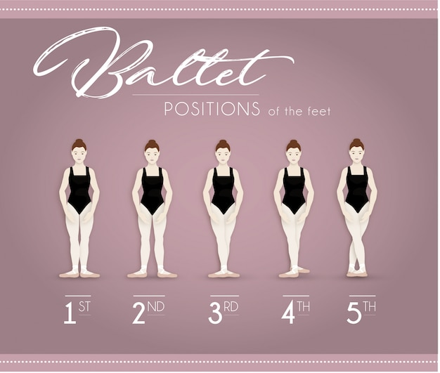 Positions de ballet des pieds femme