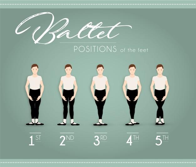 Positions de ballet des pieds masculins