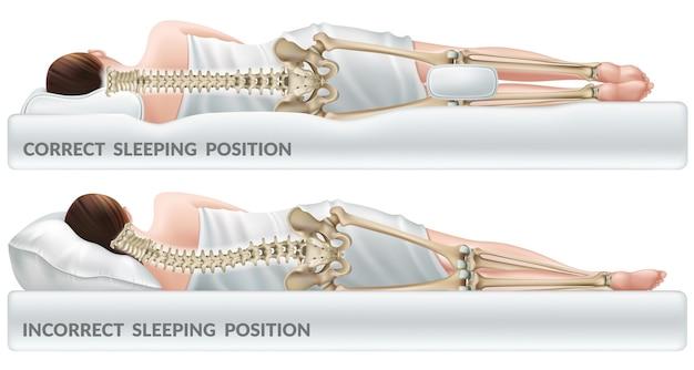 Positions de sommeil correctes et incorrectes.