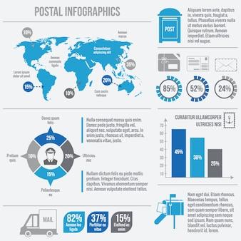 Postaux infographies de bureau
