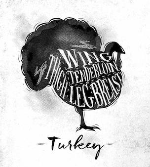 Poster schéma de coupe de dinde lettrage aile filet de cuisse cuisse poitrine dans un style vintage