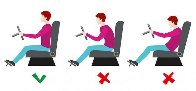 Postures d'assise correctes et mauvaises pour le conducteur. infos