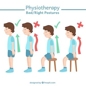 Postures correctes et incorrectes