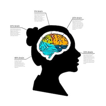 Potentiel du cerveau de la femme, infographie détaillée lumineuse avec lieu de texte isolé sur blanc