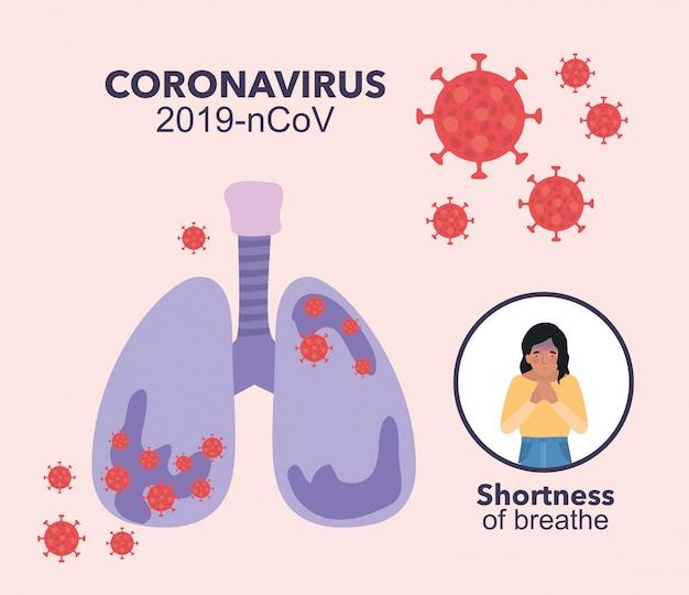 Poumons avec virus ncov 2019 et femme avatar avec un souffle court