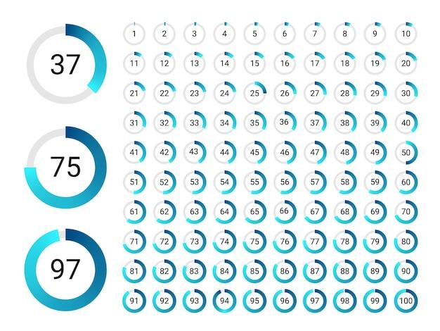 Pourcentage de chargement. barre de progression ronde pour l'interface utilisateur de l'application de téléchargement et de téléchargement, indicateur de cercle avec numéros de compte à rebours. jeu de symboles d'état d'attente vectorielle, chargement de processus de pourcentage graphique circulaire