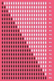 Pourcentage de personnes qui aiment les éléments infographiques. concept de structure d'information, indication, diagramme, silhouette d'homme, hiérarchie, recherche mathématique, calendrier. design moderne tendance style plat sur fond blanc