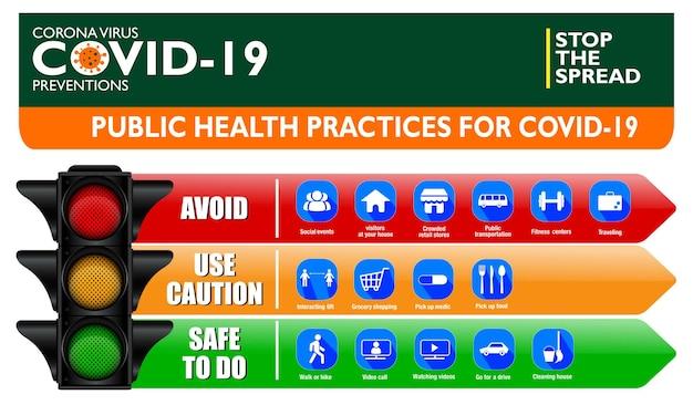 Le pouvoir de l'affiche de distanciation sociale ou des pratiques de santé publique pour covid19 ou la santé et la sécurité