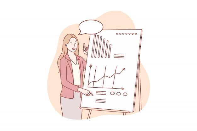 Présentation du concept de projet d'entreprise