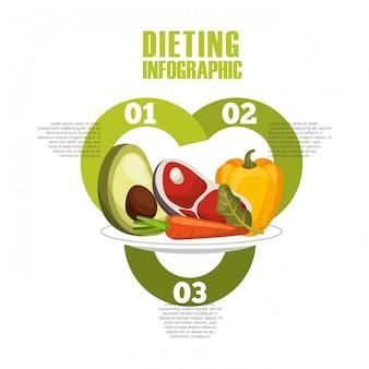 Présentation infographique d'aliments sains pour un régime