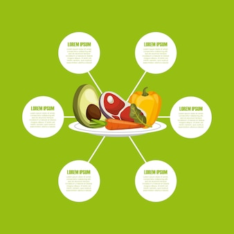 Présentation infographique d'un régime