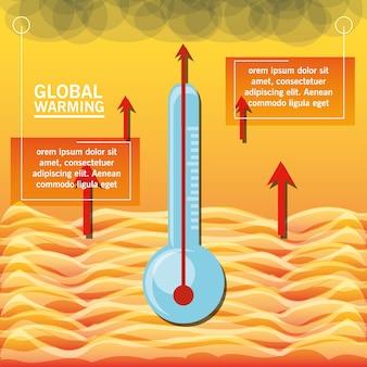 Présentation sur le réchauffement climatique