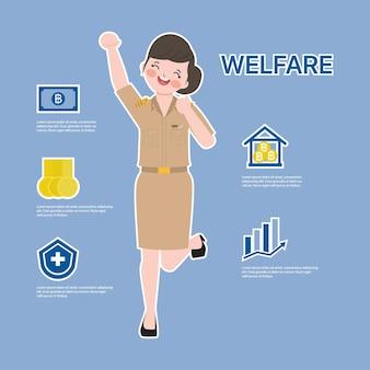Prestations sociales du gouvernement thaïlandais. caractère de professeur thaïlandais infographique siam bangkok.