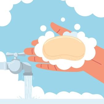 Prévention du lavage des mains