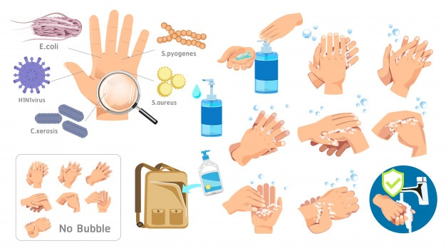 Prévention de l'hygiène des mains sans bactéries.
