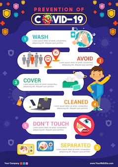 Prévention des infographies de coronavirus