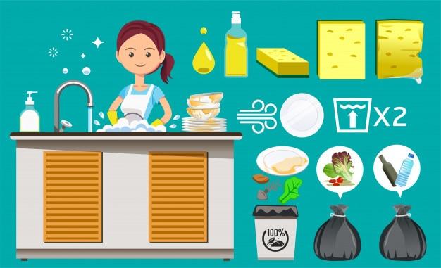 Principes de nettoyage du restaurant après avoir mangé