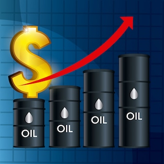 Prix du pétrole