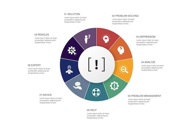 Problème infographie 10 étapes cercle conception solution dépression analyser résoudre