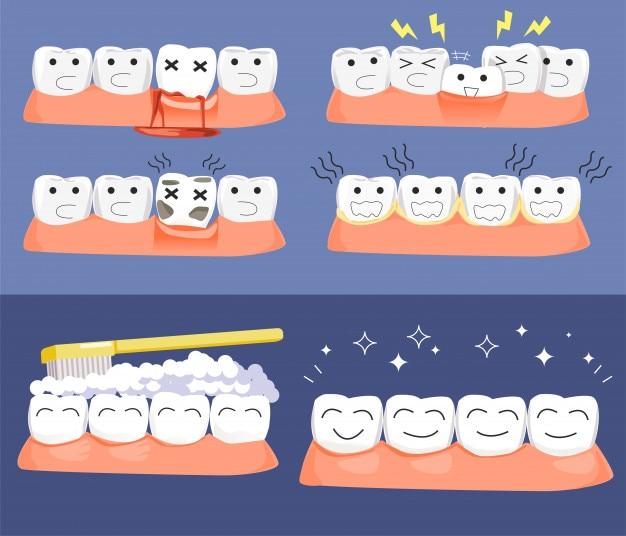 Problème de maladie dentaire