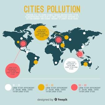 Problèmes environnementaux globaux plats infographiques