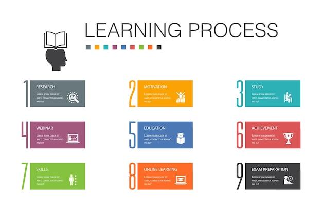 Processus d'apprentissage infographie 10 ligne d'option concept.recherche, motivation, éducation, réalisation d'icônes simples