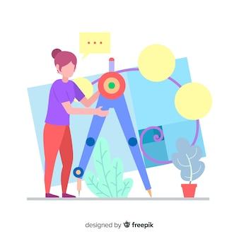 Processus de conception de concept pour la page de destination