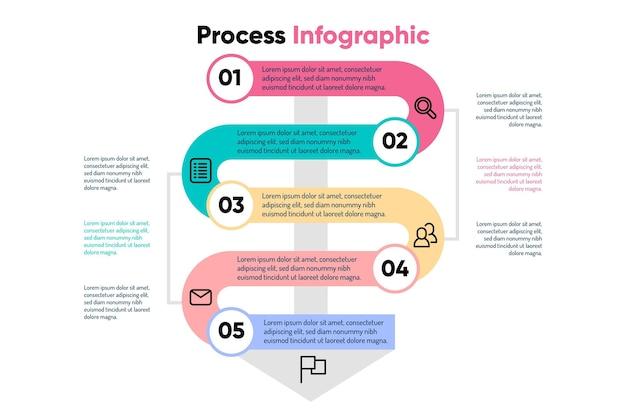 Processus de conception plate infographique