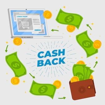 Processus du concept de cashback