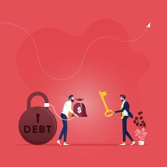 Processus économique lorsque le crédit est payé et libéré des obligations bancaires