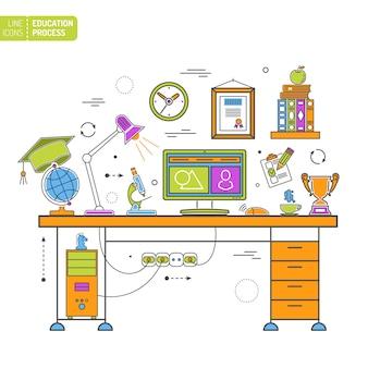 Processus d'éducation en ligne